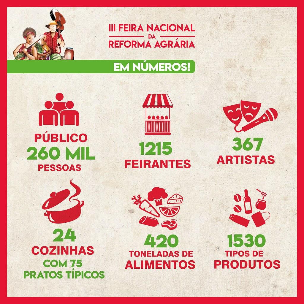 BalancoFeira_Prancheta 1 (1).png