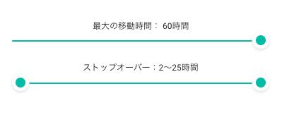 kiwi.com-30