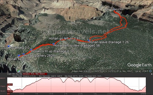 Visual trail map & elevation profile for the route to Honan Point on the North Rim of the Grand Canyon, Arizona