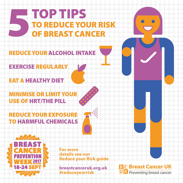 資訊圖像案例_Cancer Research UK_5 TOP TIPS TO REDUCE YOUR RISK