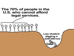 law student digging into hole copy