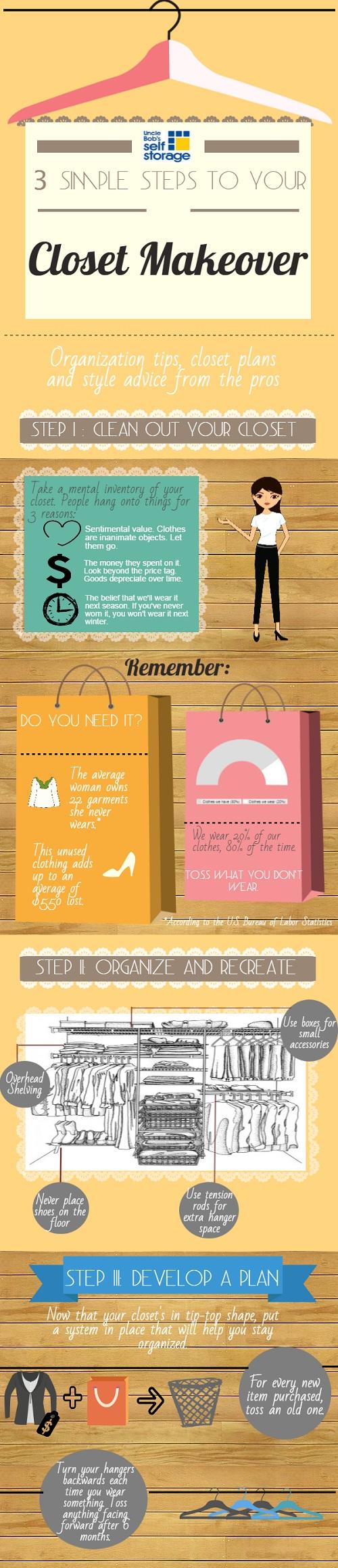 Aprende a organizar y renovar el armario en 3 pasos simples #infografía