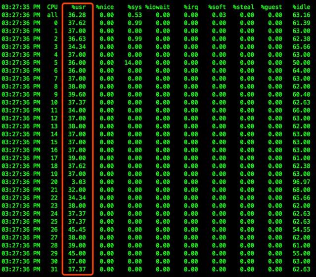 优化后的CPU使用率