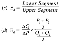 CA Foundation Business Economics Study Material Chapter 2 Theory of Demand and Supply - MCQs 218.1