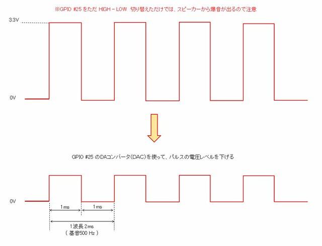 M5Stack_beep02