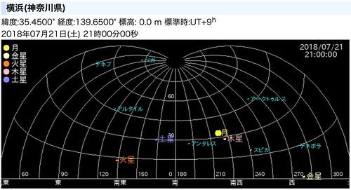 今日のほしぞら - 国立天文台暦計算室