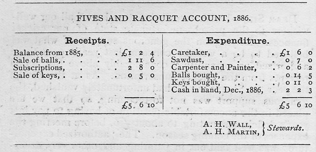 Fives and Racquet Account, 1886