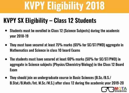 KVPY Eligibility for SX Stream