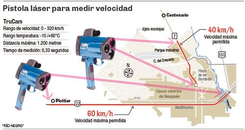 Radares Neuquén