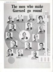 Garrard Worlda
