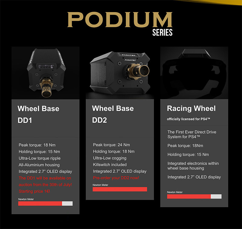 fanatec Podium DD Wheels