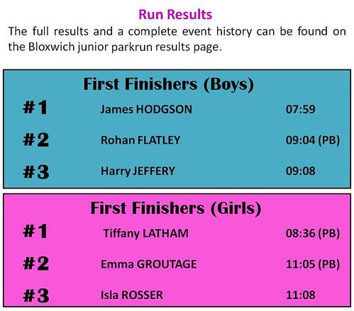 run results #53