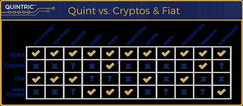 Comparison_Chart_Crypto_Quint
