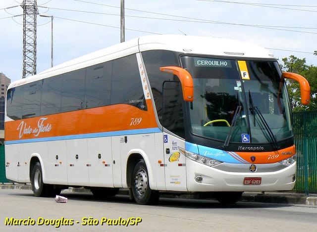 Vale do Tietê 789, Panasonic DMC-FZ7