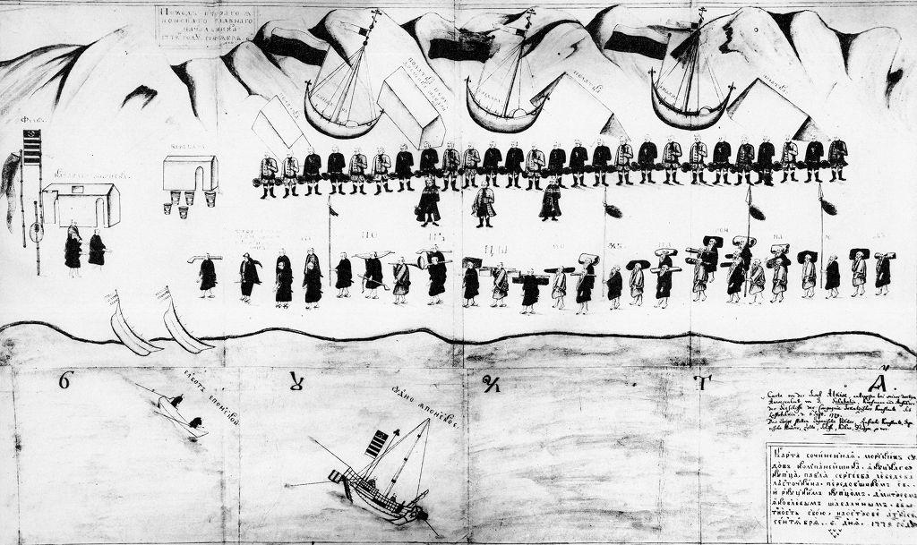 Russians meeting Japanese in Akkeshi, 1779