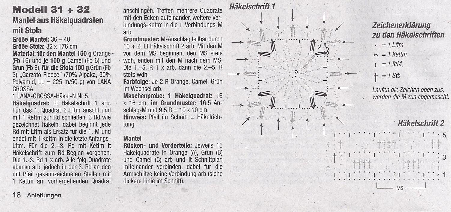 1920_Hakeltrends 2015 23 (52)