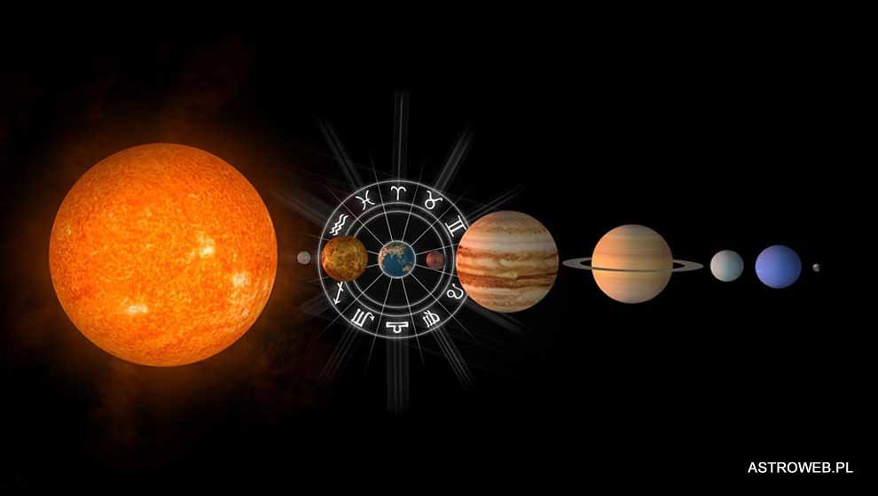 Znaczenie planet w astrologii