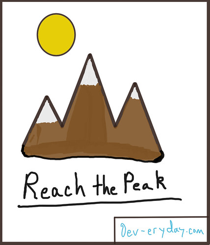 Reach the Peak