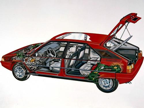 1982-86_Citroen_BX_15