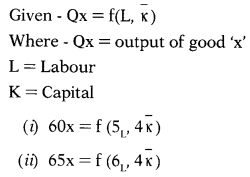 CA Foundation Business Economics Study Material Chapter 3 Theory Of Production and Cost - MCQs 102