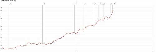 新寮瀑布-2018-07-07-高度表