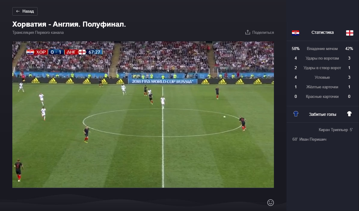 Англия-Хорватия1-1