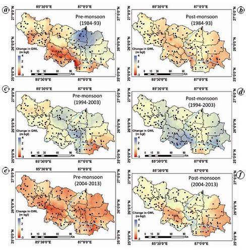 वर्ष 1984 से 2013 के दौरान मानसून से पहले और बाद में भूजल स्तर की स्थिति