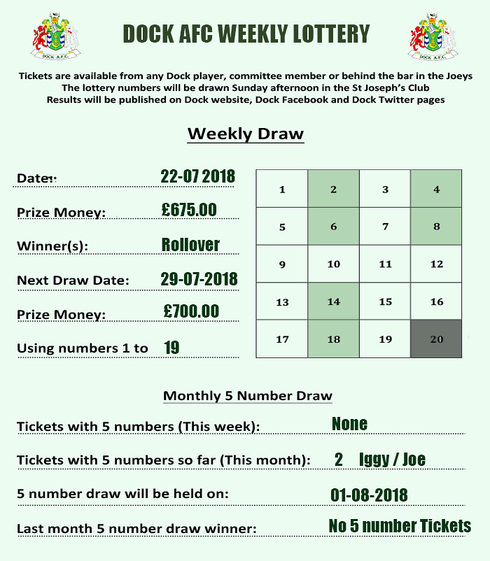 Lottery 22 July