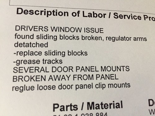 Description of Labor