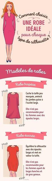 Fashion infographic : Comment choisir la robe parfaite selon ton type de silhouette
