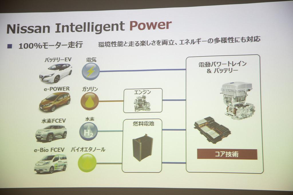 Nissan_Blogger-11