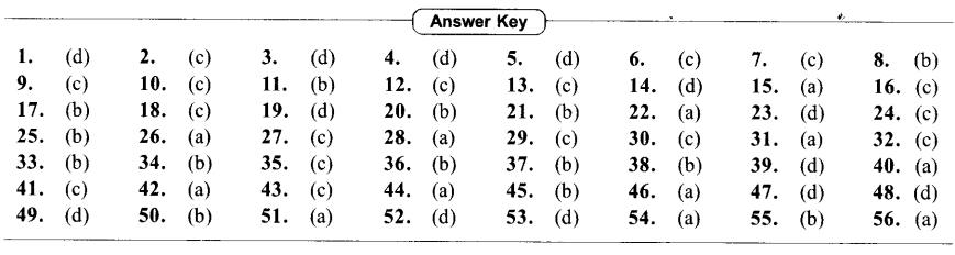 NEET AIPMT Biology Chapter Wise Solutions - Neural Control and Coordination - answer key