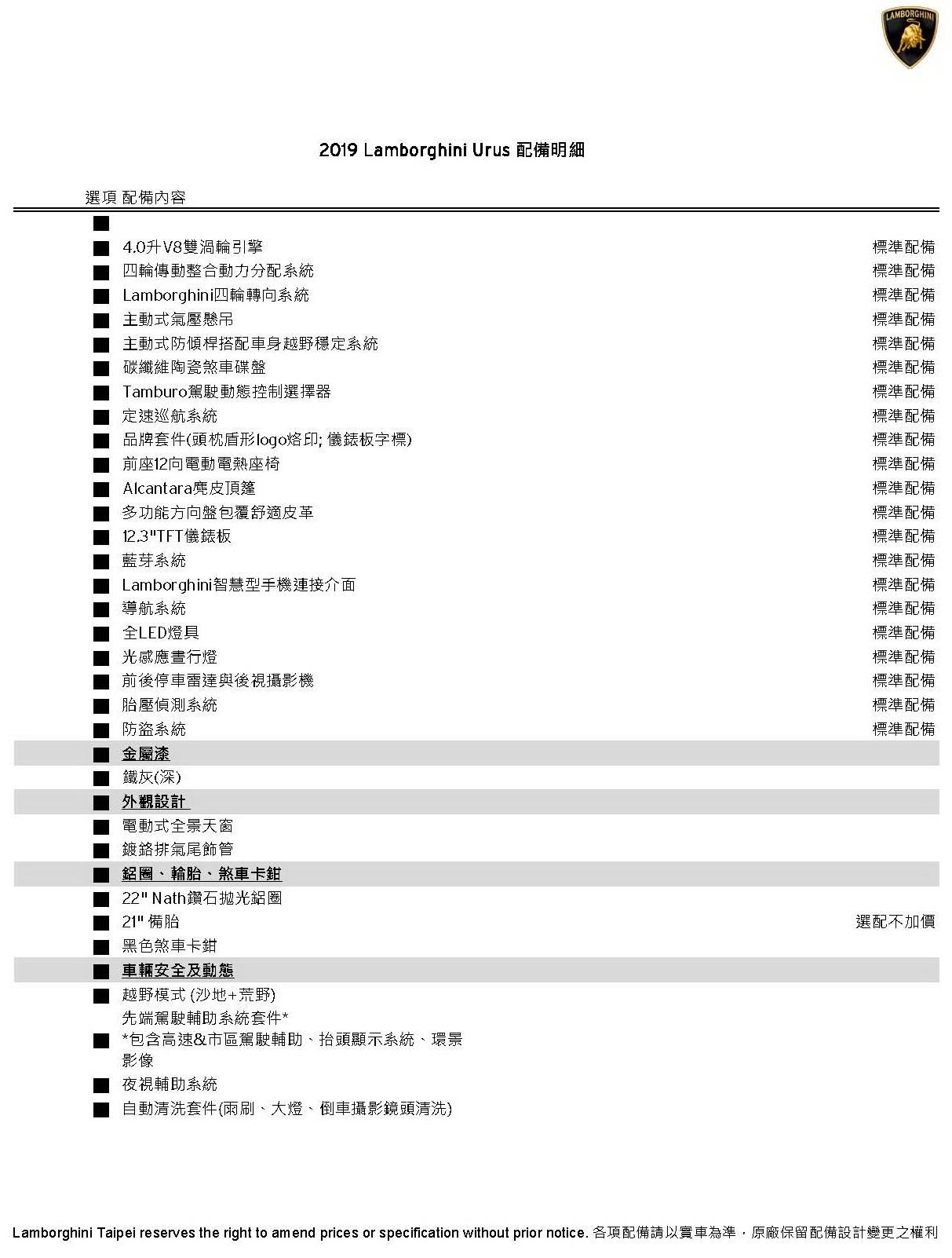 2019 Lamborghini Urus配備明細_Grigio Lynx鐵灰_頁面_1