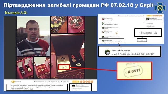 Росія приховує від суспільства розміри військових втрат у гібридній війні в Україні та Сирії - СБУ_01