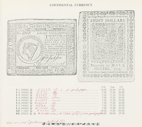 Early Paper Money of America Continental currency notes