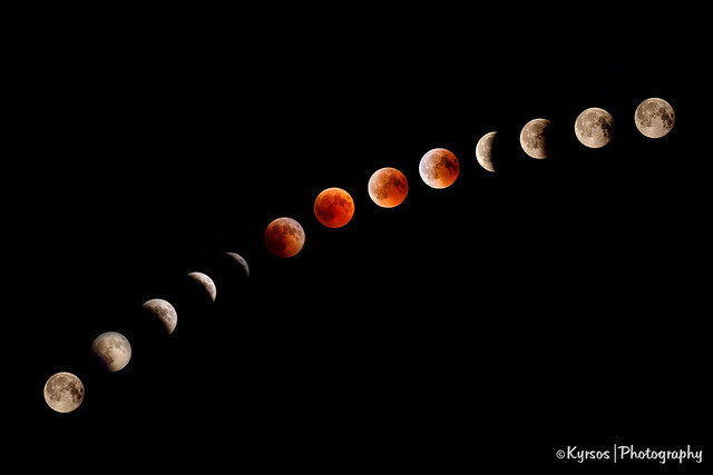 Lunar eclipse trail