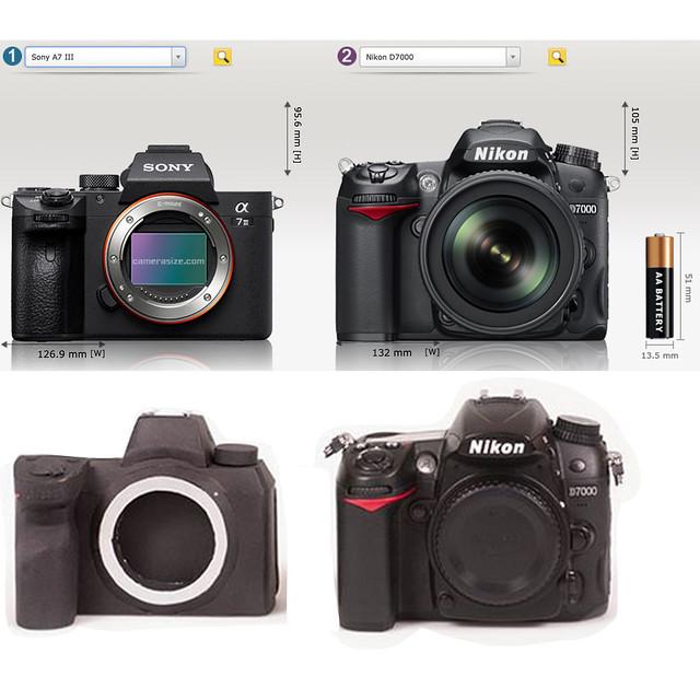 煩悩 [機材沼] : Nikon のフルサイズミラーレス機(仮) もやっぱり欲しい (3) - サイズを比べてみた -