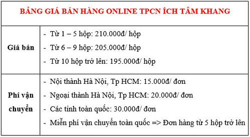BẢNG GIÁ BÁN HÀNG ONLINE TPCN ÍCH TÂM KHANG