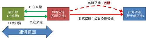 airplan_compensation04