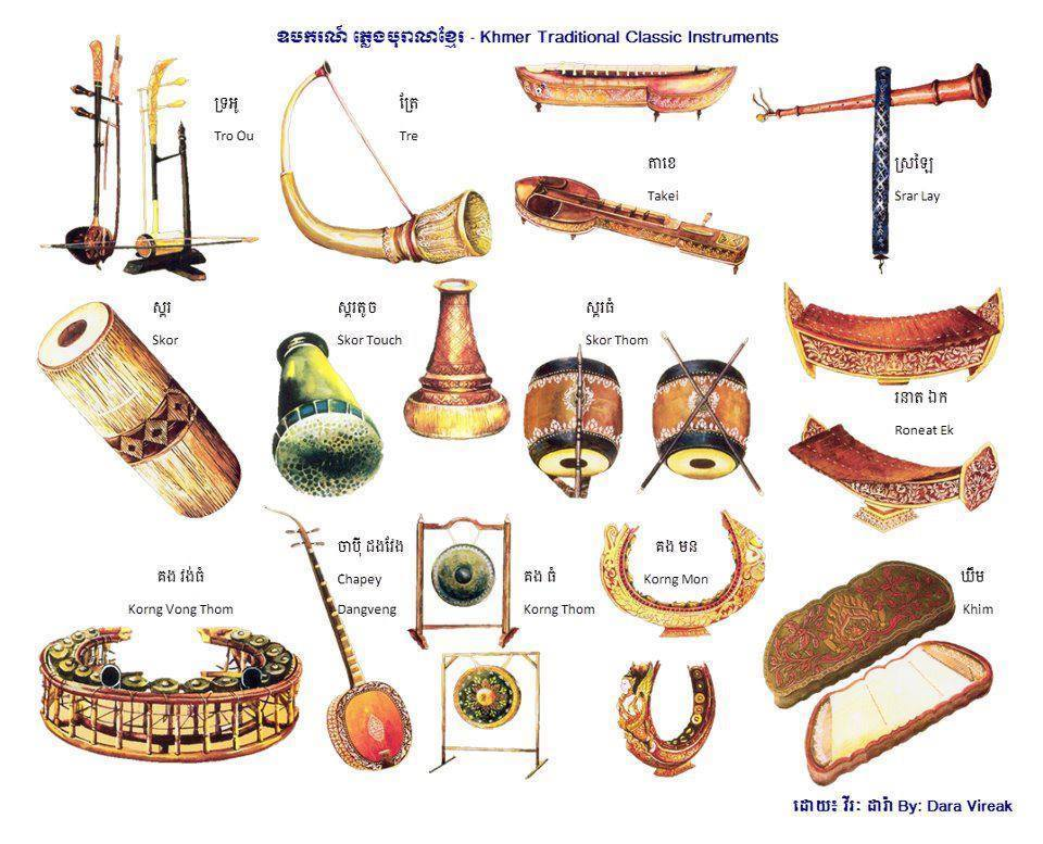 A selection of traditional Khmer instruments, some of which are played in pinpeat orchestras