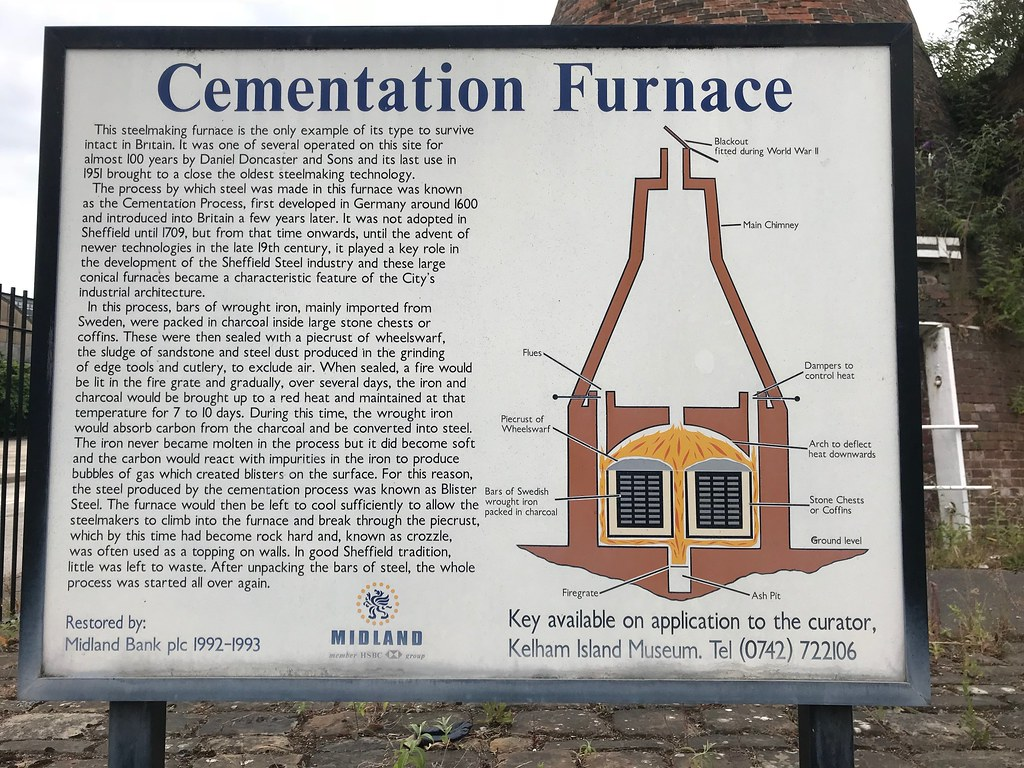 Cementation Furnace Sheffield 2018 The Grade Ii Listed Ce Flickr