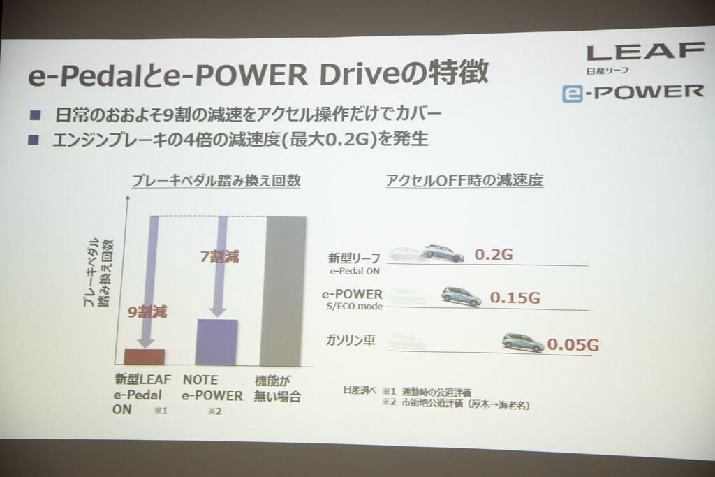 Nissan_Blogger-18