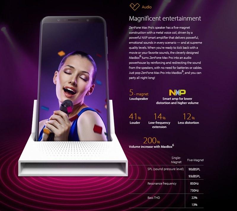 Zenfone Max Pro M1 (12)