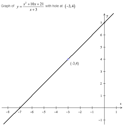 larson-algebra-2-solutions-chapter-8-exponential-logarithmic-functions-exercise-8-4-44e1