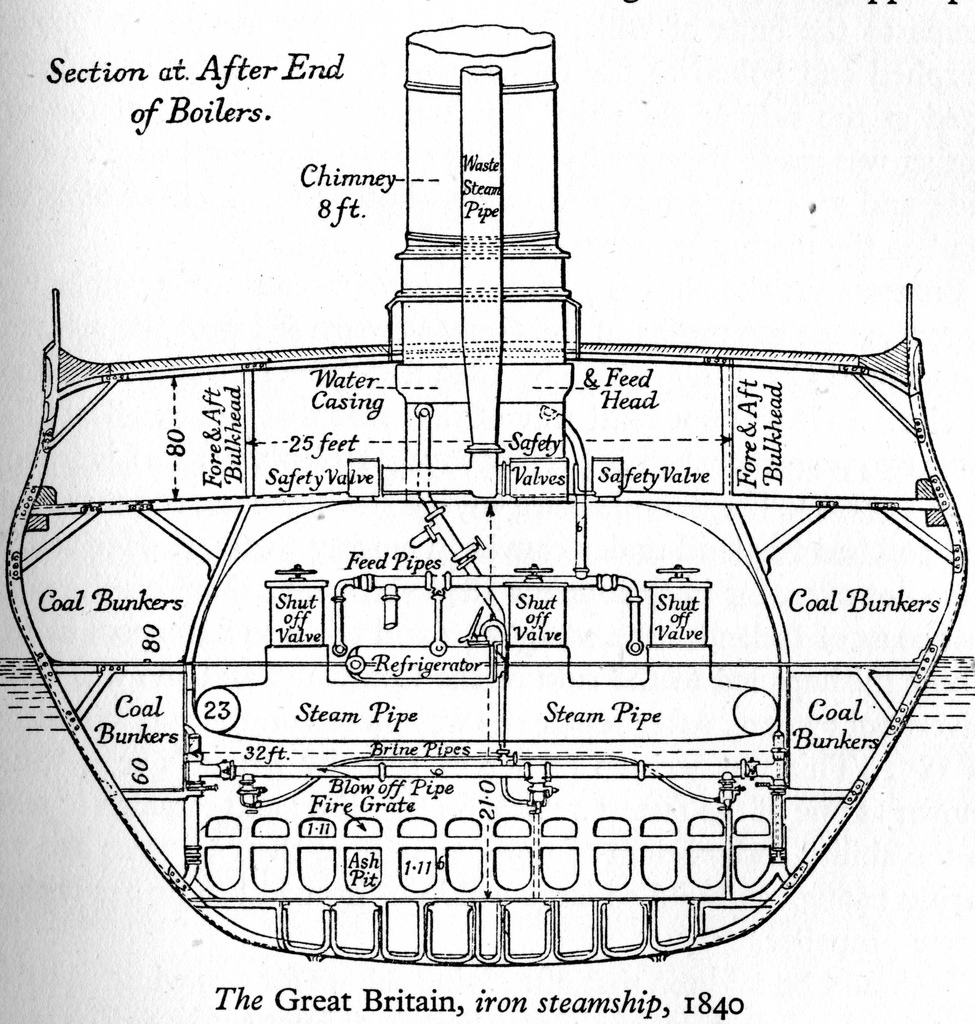 Amidships layout of SS Great Britain in 1840 showing revised machinery to drive a screw propeller rather than the paddle wheels that were originally designed for the ship.