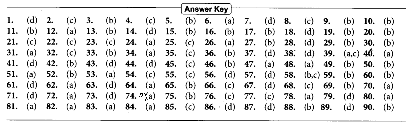NEET AIPMT Biology Chapter Wise Solutions - Solved Paper NEET 2017 - ANS
