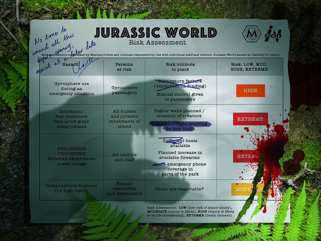 Jurassic Risk Assessment