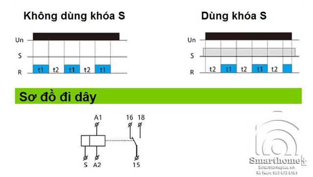 cong-tac-hen-gio-bat-tat-luan-phien-cho-tu-dien-16a-grt8-s1