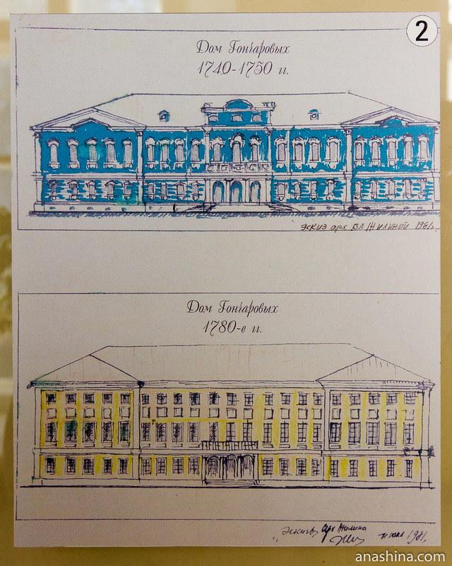 Вид дома Гончаровых в 1740-1750 и 1780-е годы, Полотняный завод
