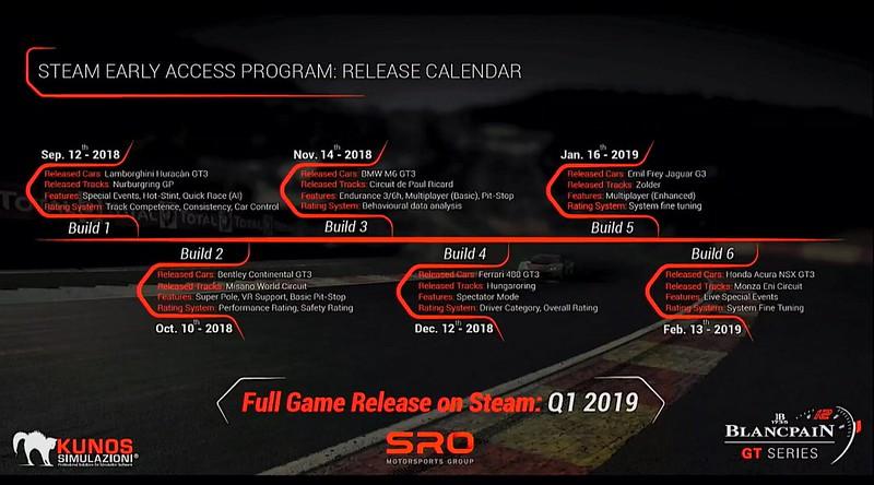 Assetto Corsa Competizione release calendar